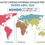 OMT pide reiniciar el turismo de forma responsable